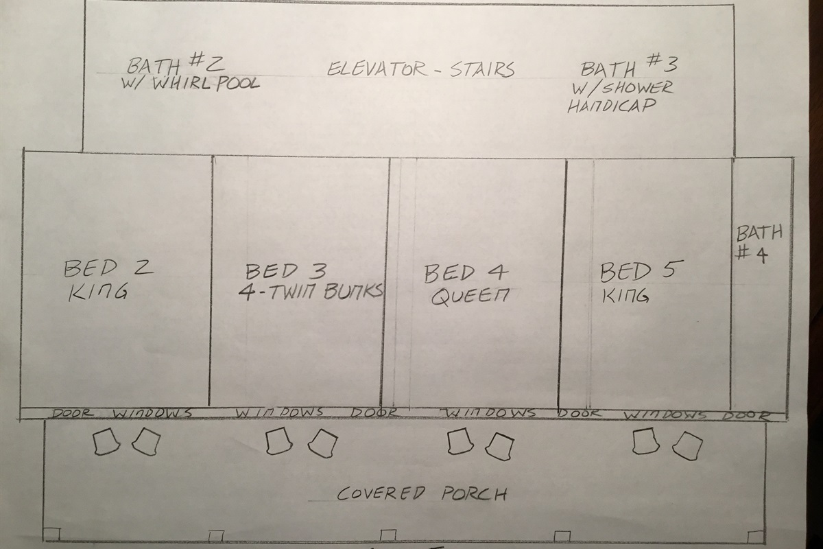 Mid level rendering