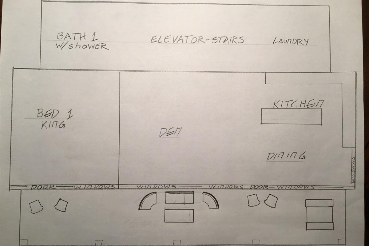 Top level rendering